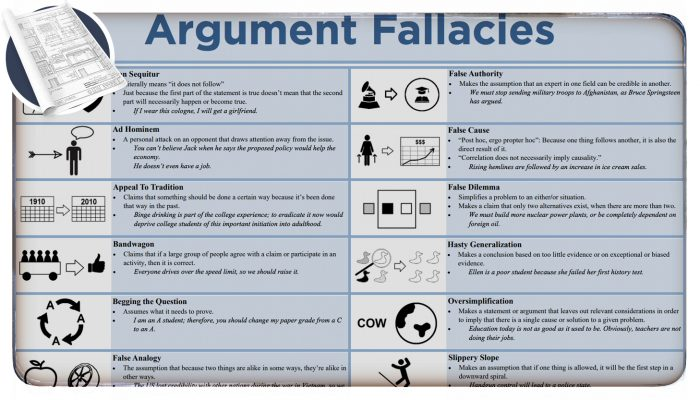 Argument Fallacies: Avoid These, Please!